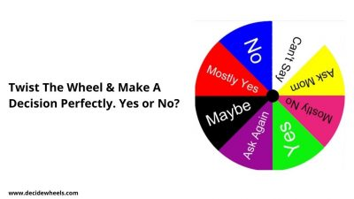 Yes or No Wheel