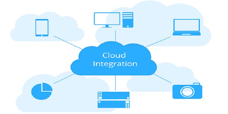 Dell Boomi Cloud Integration and Its Benefits